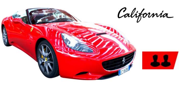 International Driving License Italy